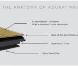 adura-max-construction
